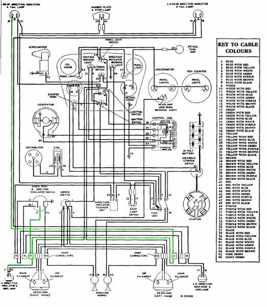 Tr3 Wiring Diagram
