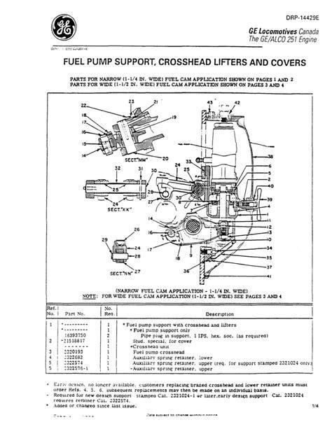 Alco 251 Engine – EMD, Caterpillar, Alco & GE Aftermarket
