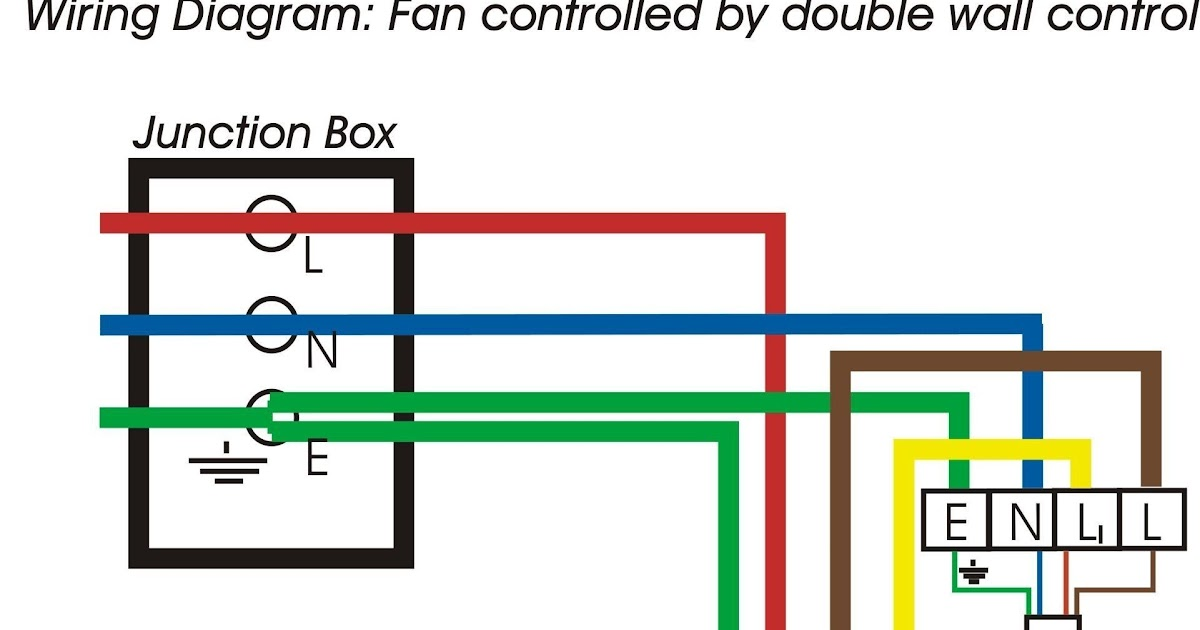 55 Lovely 3 Phase Exhaust Fan Wiring Diagram