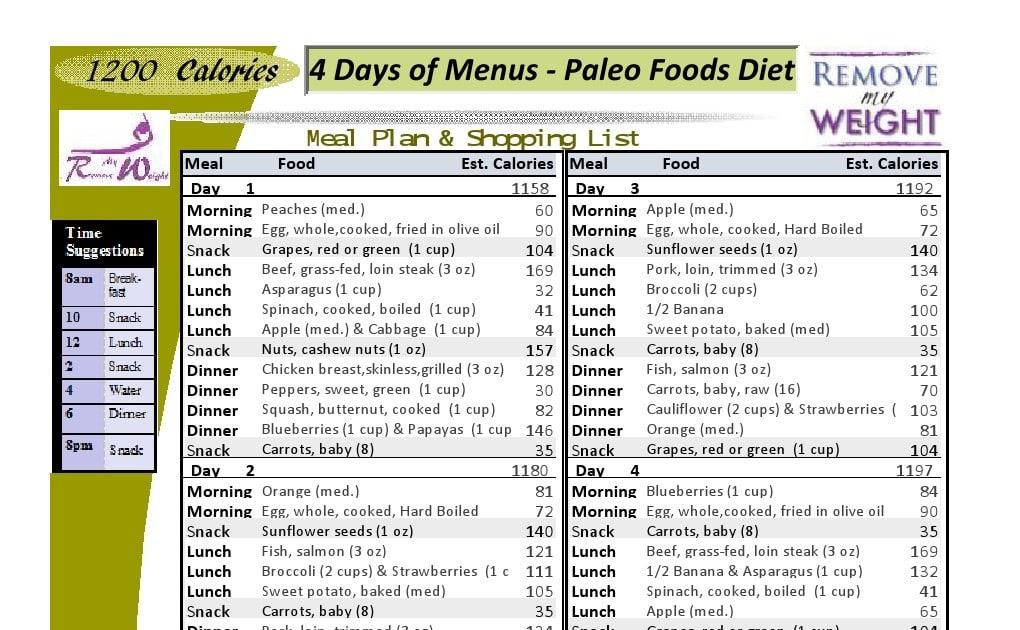 Nowzaradan Diät 1200 Kalorien
