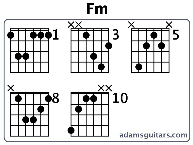 F Minor Guitar Chord Easy Choice Image Guitar Chords Finger Placement