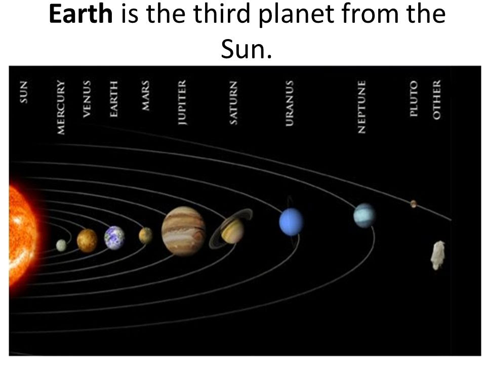 Earth+is+the+third+planet+from+the+Sun
