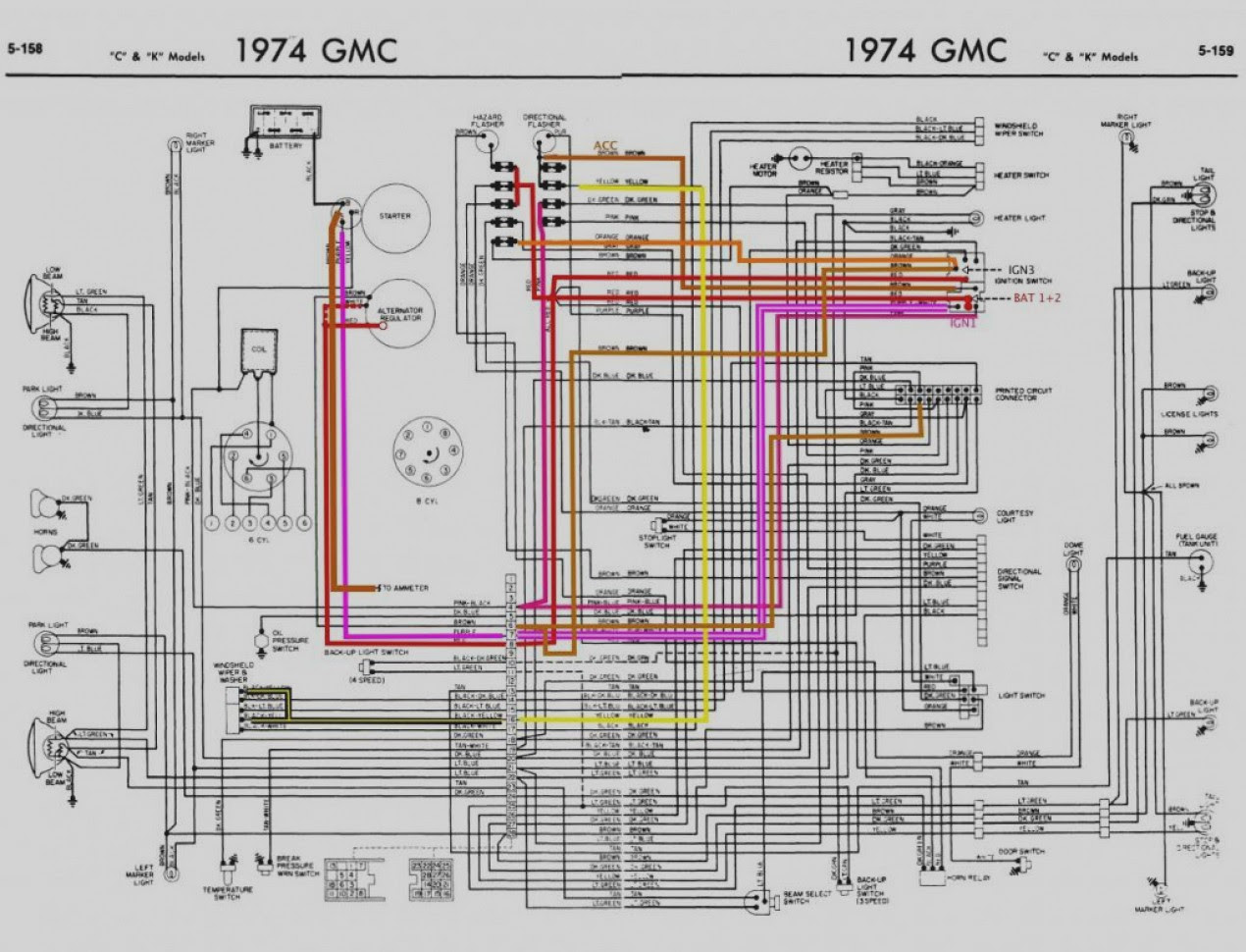 1974 Chevy C10 Wiring Diagram Wiring Diagram Multimedia Multimedia Wallabyviaggi It