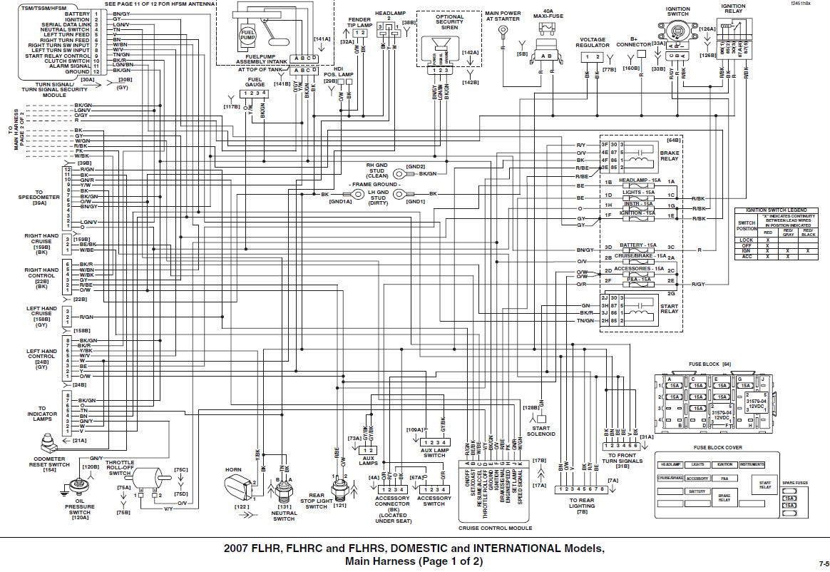2000 Hd Wiring Diagram Peg Perego Tractor Wiring Diagram Ad6e6 Los Dodol Jeanjaures37 Fr