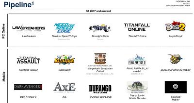 doanh thu game 2017 của nexon