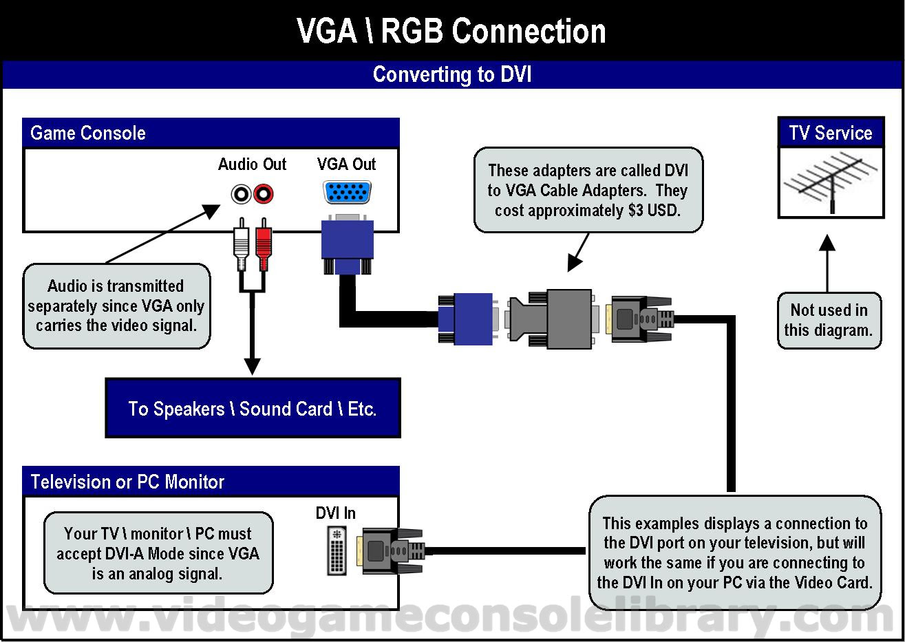 Bnc To Vga Wiring Diagram from lh6.googleusercontent.com