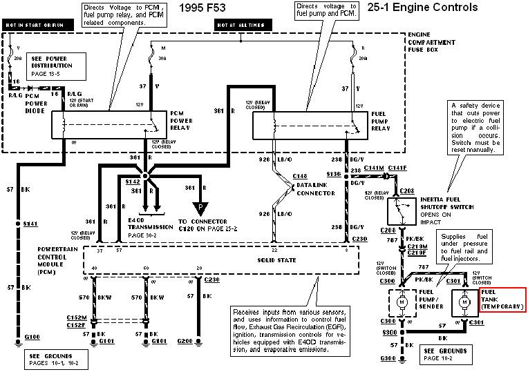 F 53 Motorhome Ignition Wiring Subaru Forester Fuse Box Diagram Begeboy Wiring Diagram Source