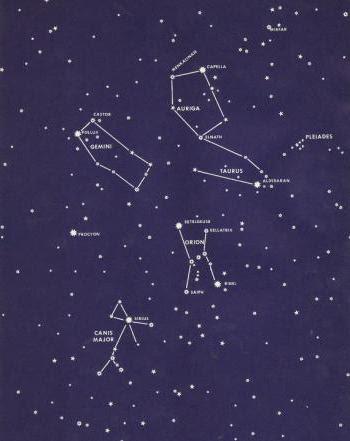 Auriga Une Constellation Dans Lhémisphère Nord