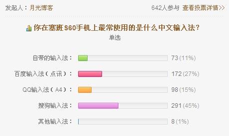 智能手机的中文输入法统计