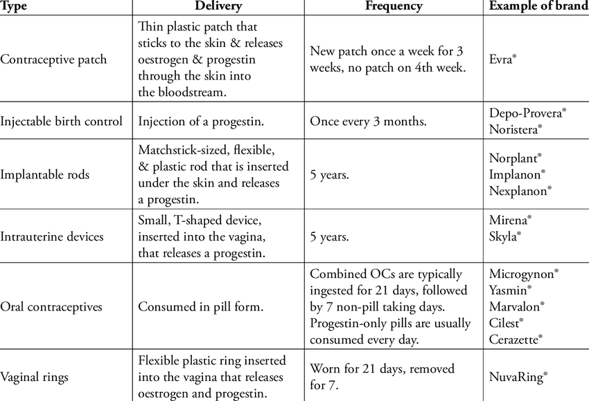 Results of Accuracy of the proposed method | Download Table
