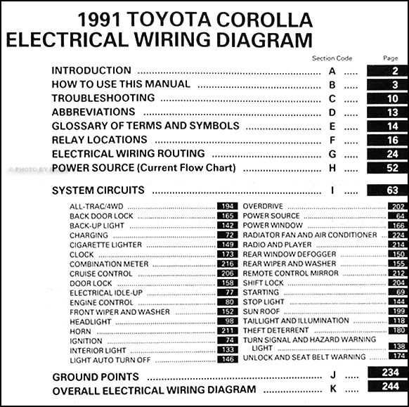 Diagram 2004 Toyota Corolla Wiring Diagram Manual Original Full Version Hd Quality Manual Original Diagramaliffg Nowroma It