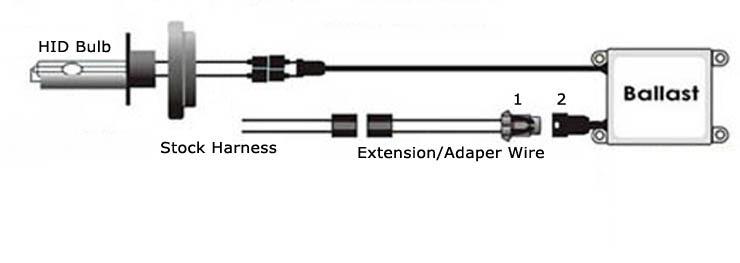 Wiring Diagram For Xenon Hid Kit