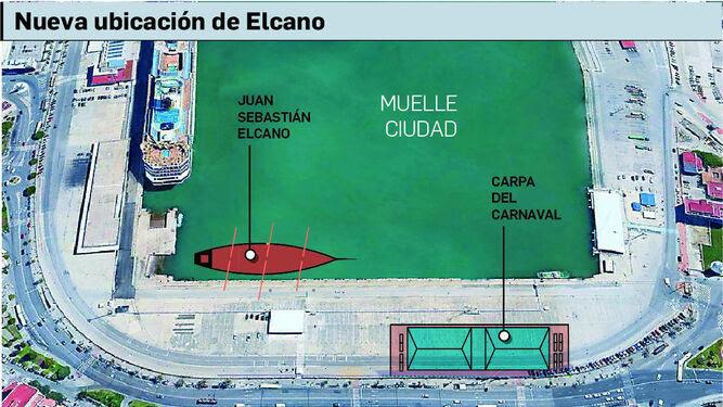El 'Elcano' obligado a cambiar de sitio por la ubicación de la carpa