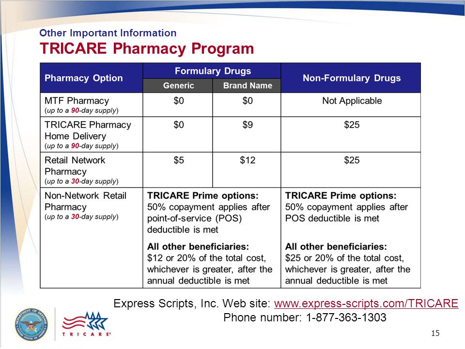 phone number for express scripts express scripts tricare pharmacy