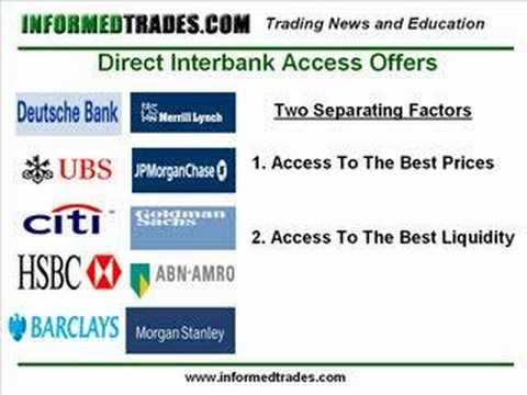 Banks that control forex
