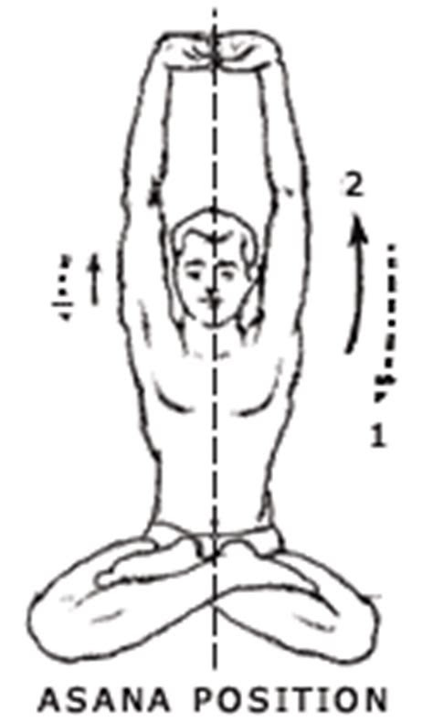 Yoga Procedures: 9. PARVATASANA
