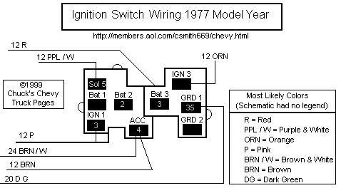 1969 Chevy Ignition Switch Wiring Ford Ka Starter Motor Wiring Diagram Mazda3 Sp23 Fusebox Waystar Fr