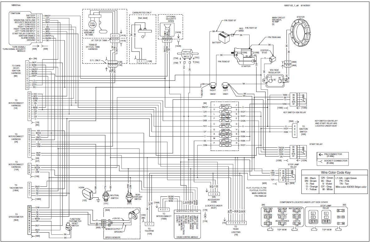Diagram 1995 Flht Wiring Diagram Full Version Hd Quality Wiring Diagram Diagramsaray Candyarena It