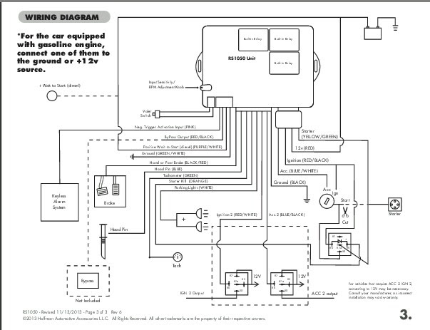 DIAGRAM] Hyundai Remote Starter Diagram FULL Version HD Quality Starter  Diagram - VENNDIAGRAMTIKZ.ENERCIA.FRWiring And Fuse Image