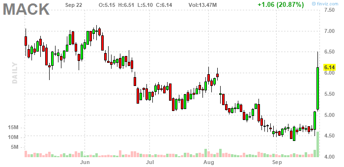Merrimack Pharmaceuticals, Inc.