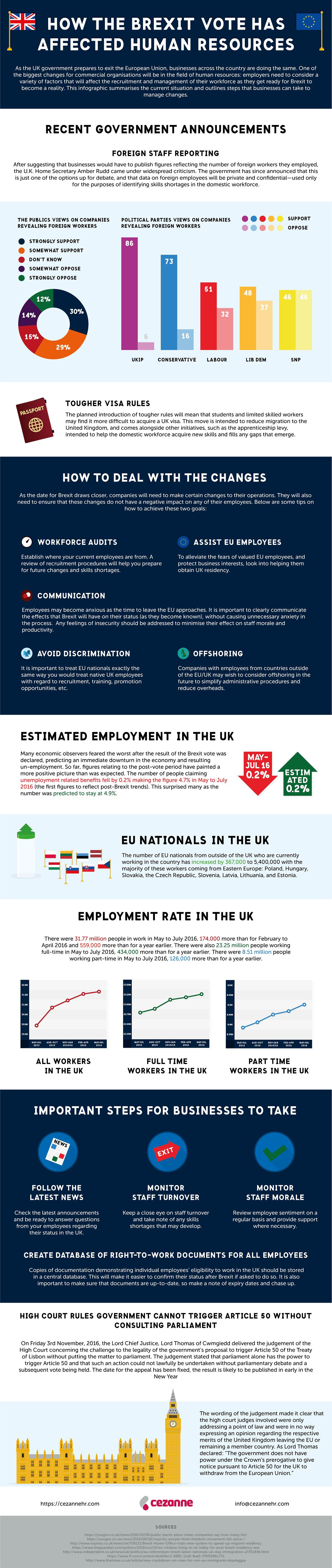 How The Brexit Vote Has Affected Human Resources