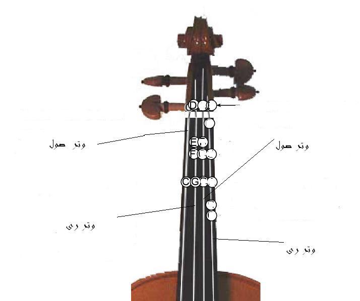 طريقة دوزان الكمان