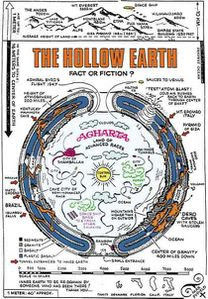 hollow-earth.jpg