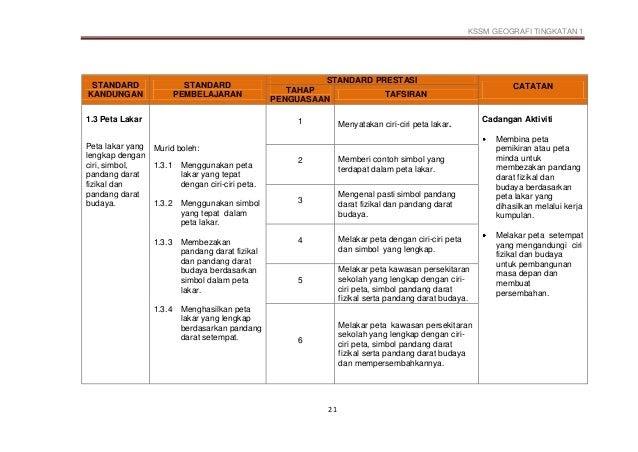 Jawapan Buku Kerja Sains Tingkatan 3 | Nanikalux