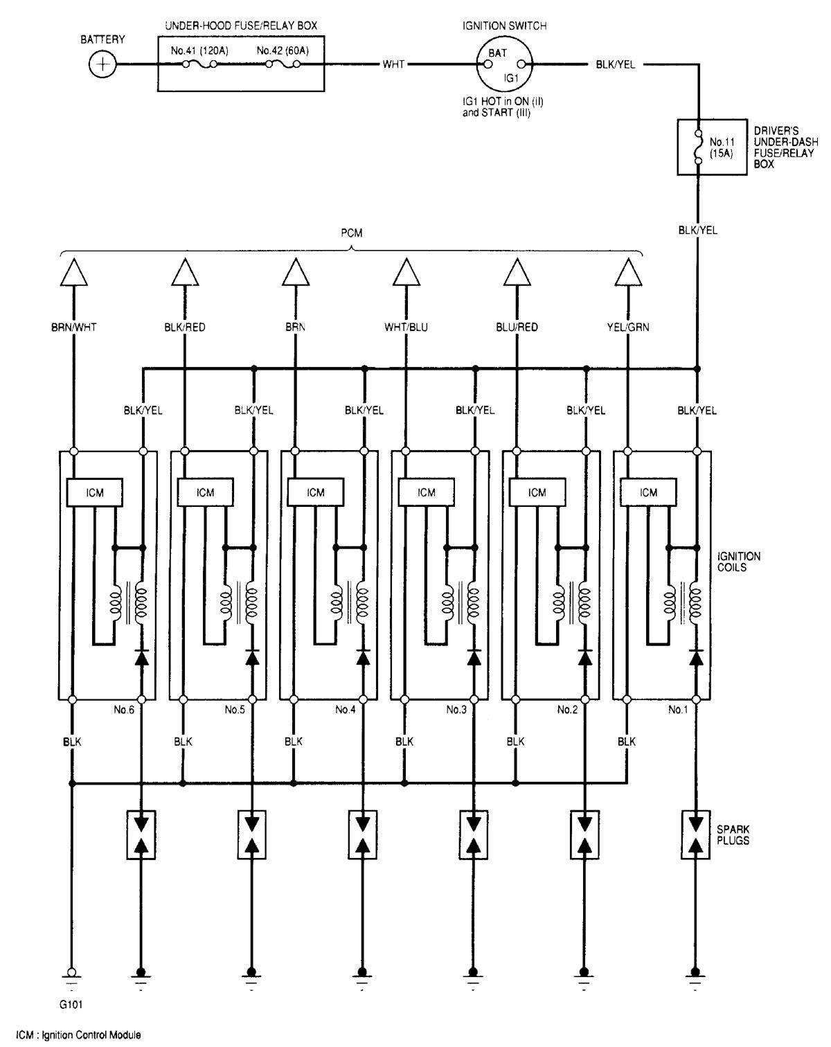 94 S10 Wiring Schematic