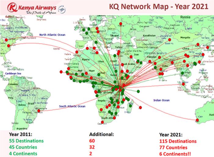 Kenya Airways planned 2021 routes