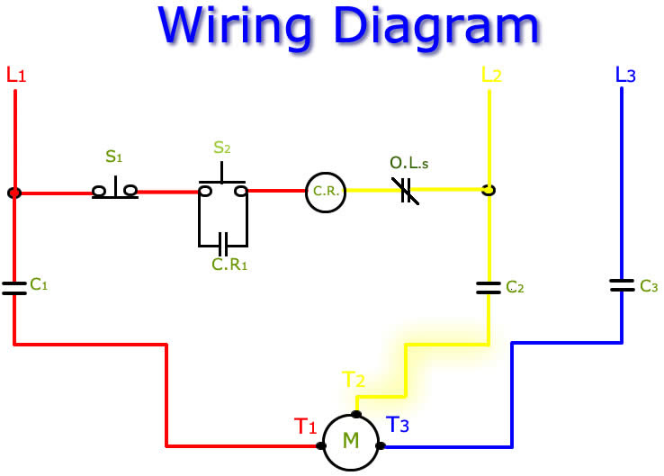 Wiring diagram motor honda start stop switch wiring diagram get free image about wiring diagram asfbconference2016 Images