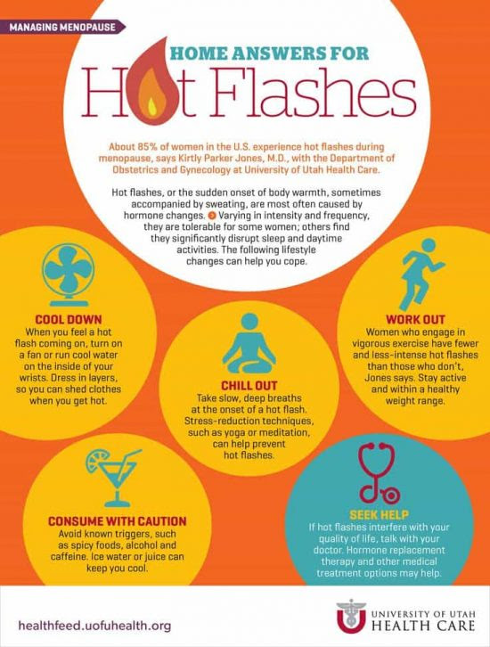 Menopause Signs Best Home Remedies | The WHOot