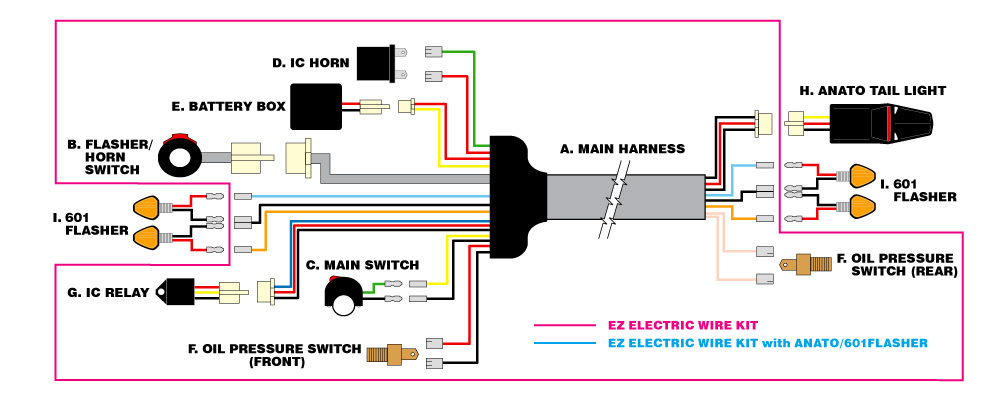 Electric Bike Wiring Diagram | Www Planet E Bike Wiring Diagram |  | Fuse Wiring