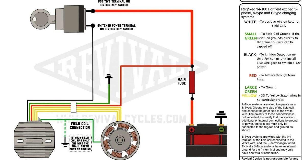 2001 Kia Sephia Fuse Box Diagram Wiring Schematic