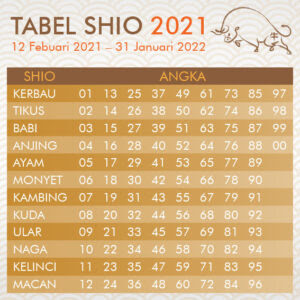 Tabel-Shio-Togel-2021