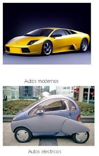 Tecnologica El Autom 243 Vil Una Necedidad
