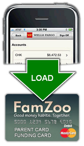 Load Your FamZoo Card from Wells Fargo