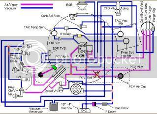Vacuum Diagram For 88 Yj Jeep Wrangler Forum