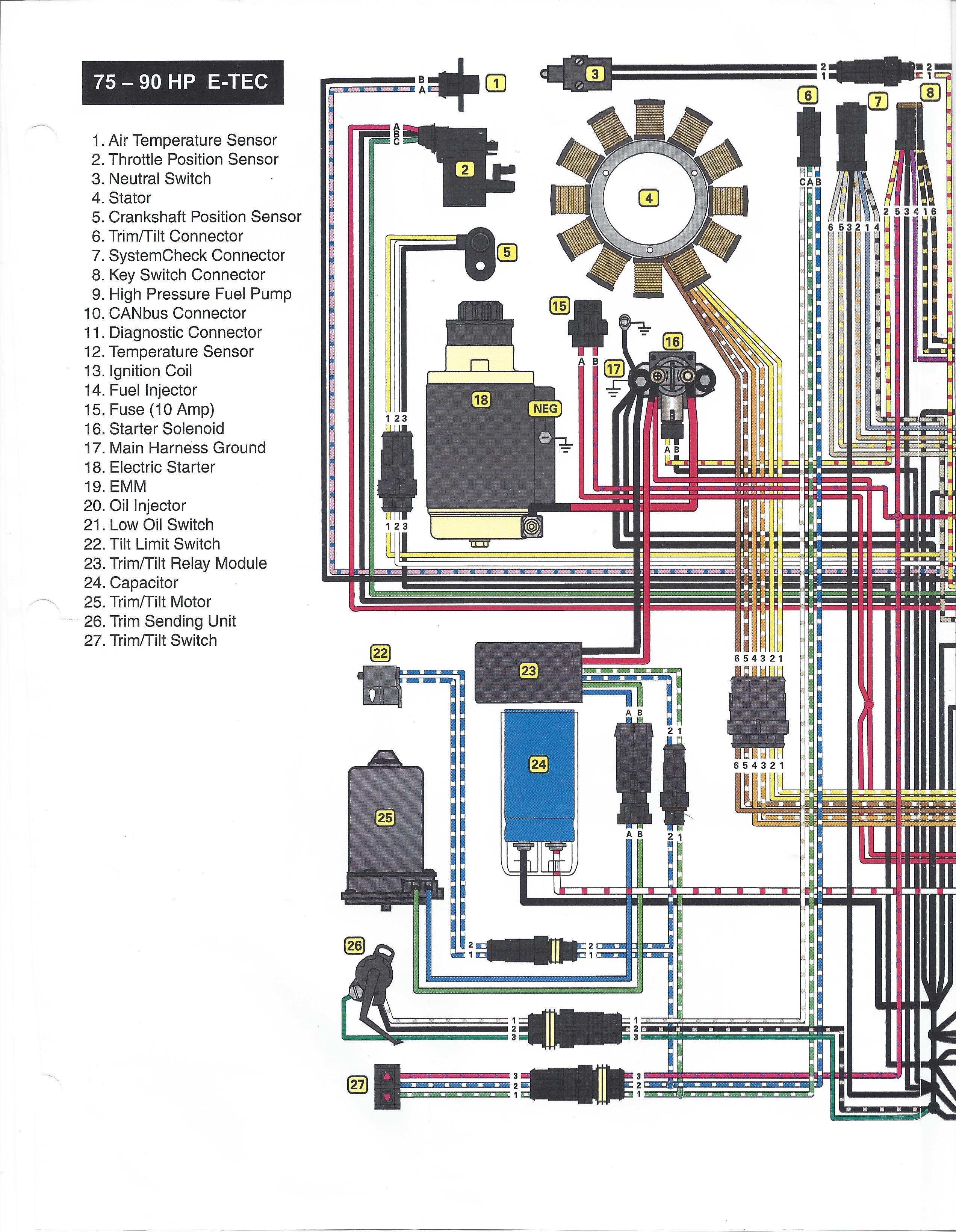 Diagram Evinrude Etec Ignition Switch Wiring Diagram Full Version Hd Quality Wiring Diagram Diagramscopas Noidimontegiorgio It