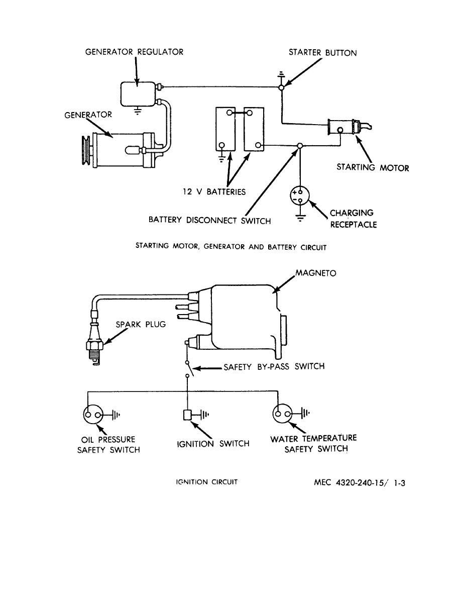 33 Nema L14 30 Wiring Diagram