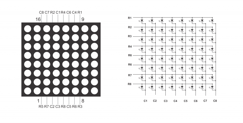 8X8 Matrix Pinout
