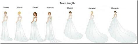 Types of bridal gown trains   wedding dresses and ideas I