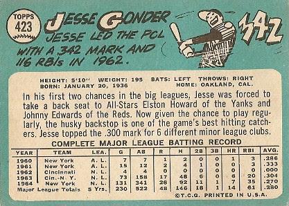Jesse Gonder (back) by brotz13.