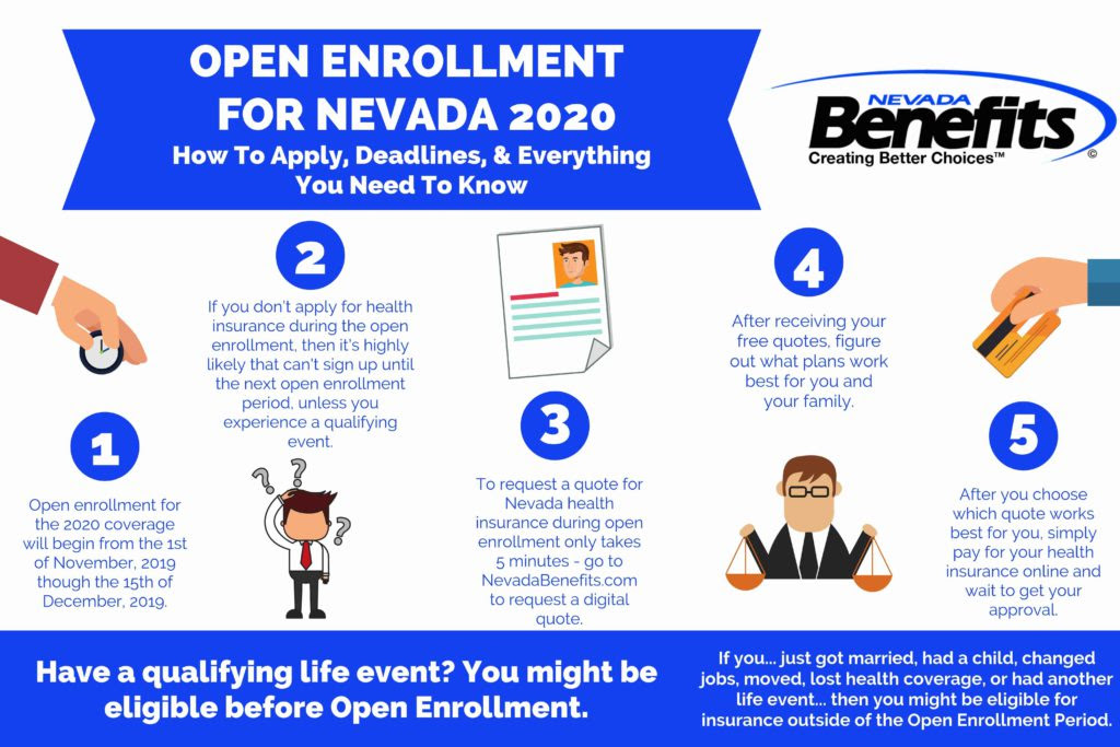 2020 Open Enrollment Guide For Individuals, Families ...