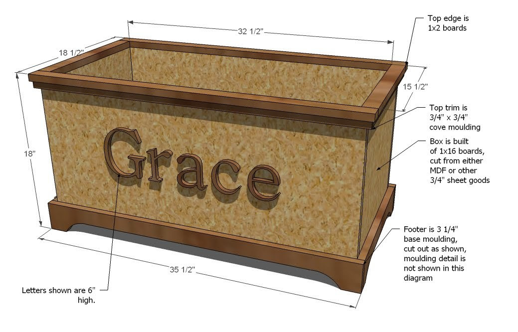 Easy Diy Toy Box Easy Way To Build Woodworking Plans