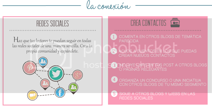 photo infografia_blog3_zps6b4cdb0e.png