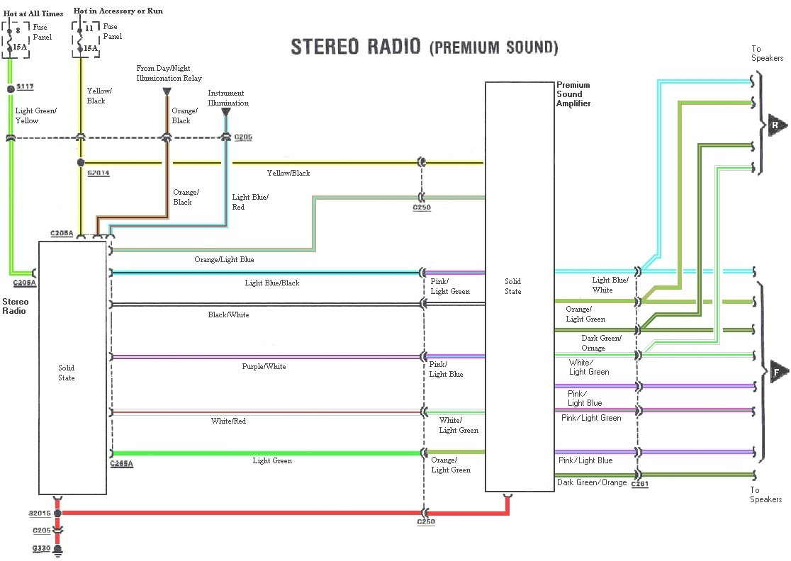 1994 Explorer Radio Wiring Diagram Wiring Diagram Hit Yap A Hit Yap A Lastanzadeltempo It
