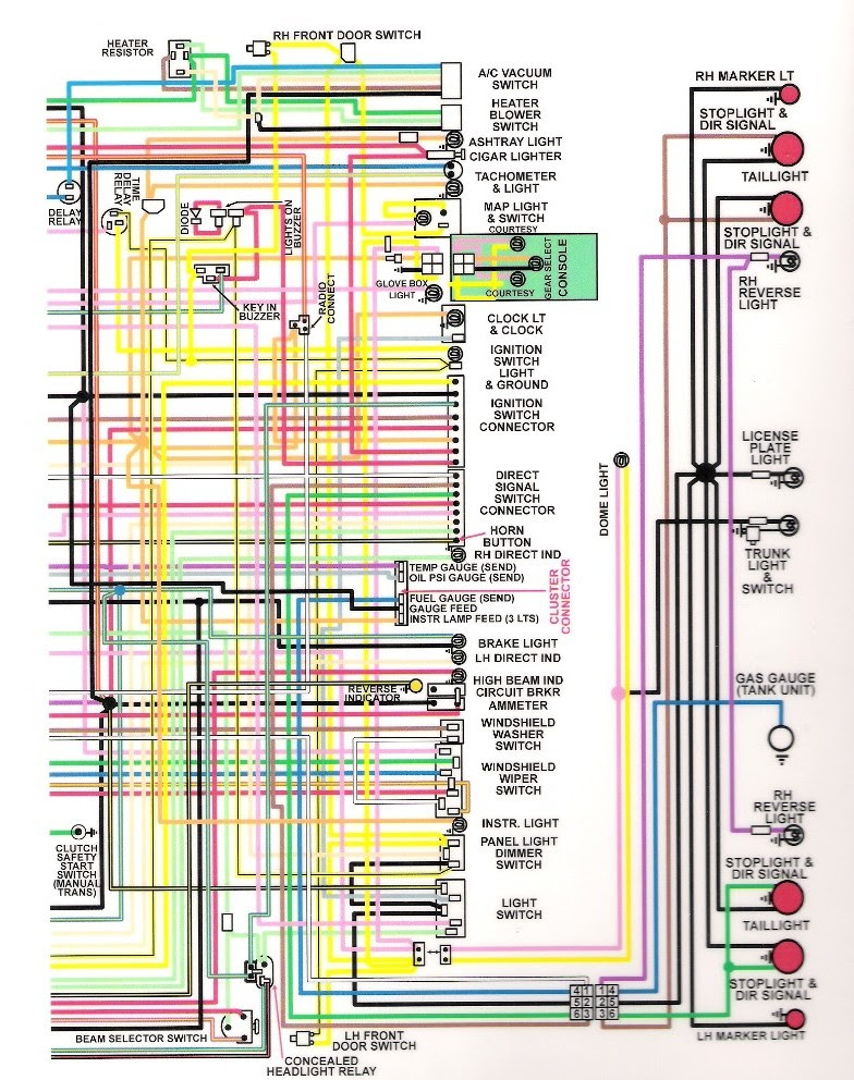 1972 Dodge Charger Wiring Diagram Wiring Diagram Inspection Inspection Consorziofiuggiturismo It