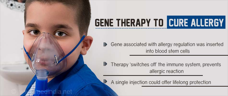 Gene Therapy: Potential Breakthrough to Cure Allergies