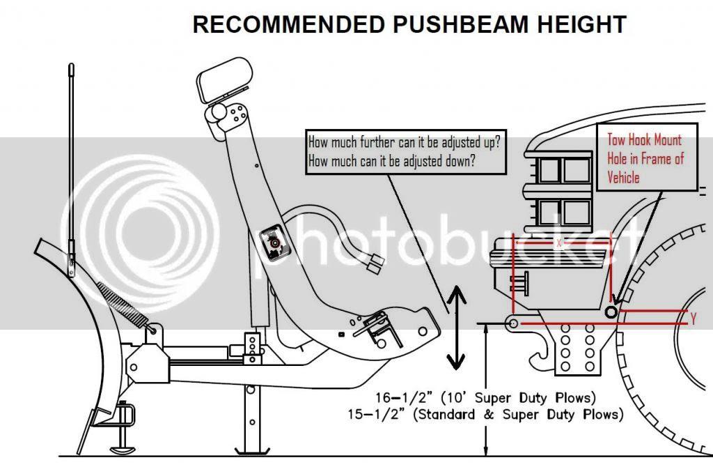 diagram meyers plow wiring diagram 1997 full version hd